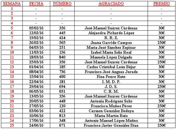 TABLA SORTEO HUCHAS 1